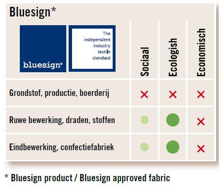 """""""Bluesign"""""""