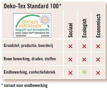 """""""OEKO-TEX100"""""""