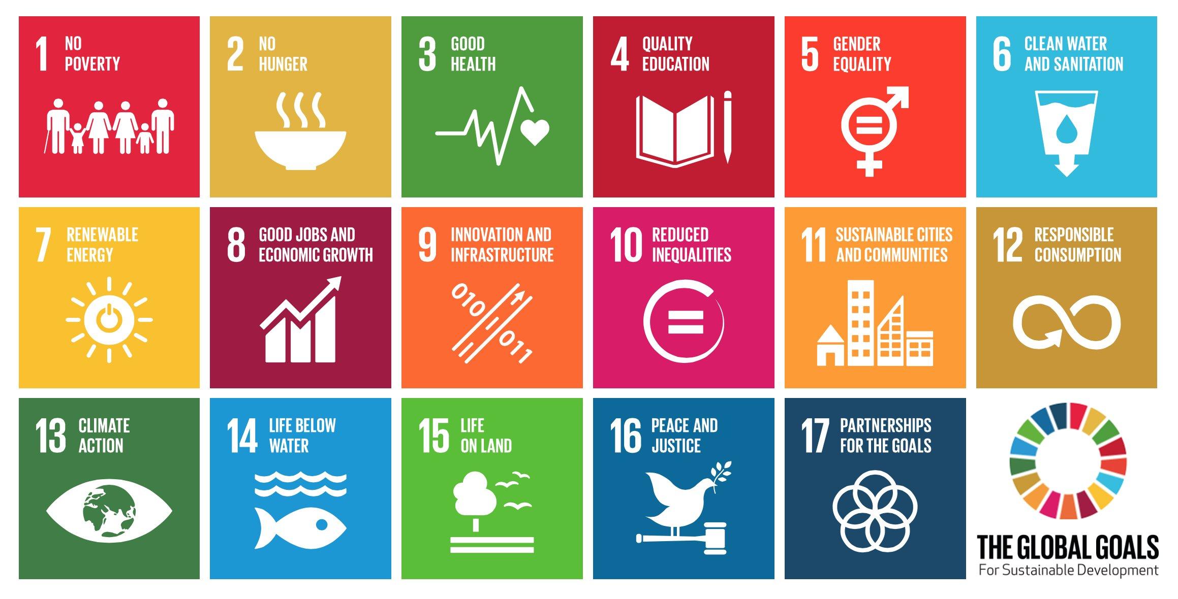 Zwangerschapskleding Enschede.De Global Goals Jam In Enschede Blog Duurzame Kleding Project Cece